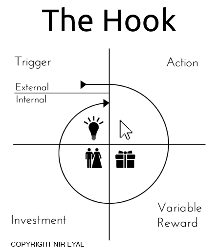 The-Hook-Framework