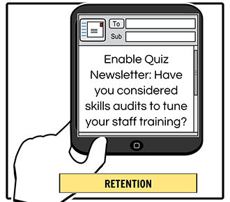 Customer Acquisition Storyboard-Retention